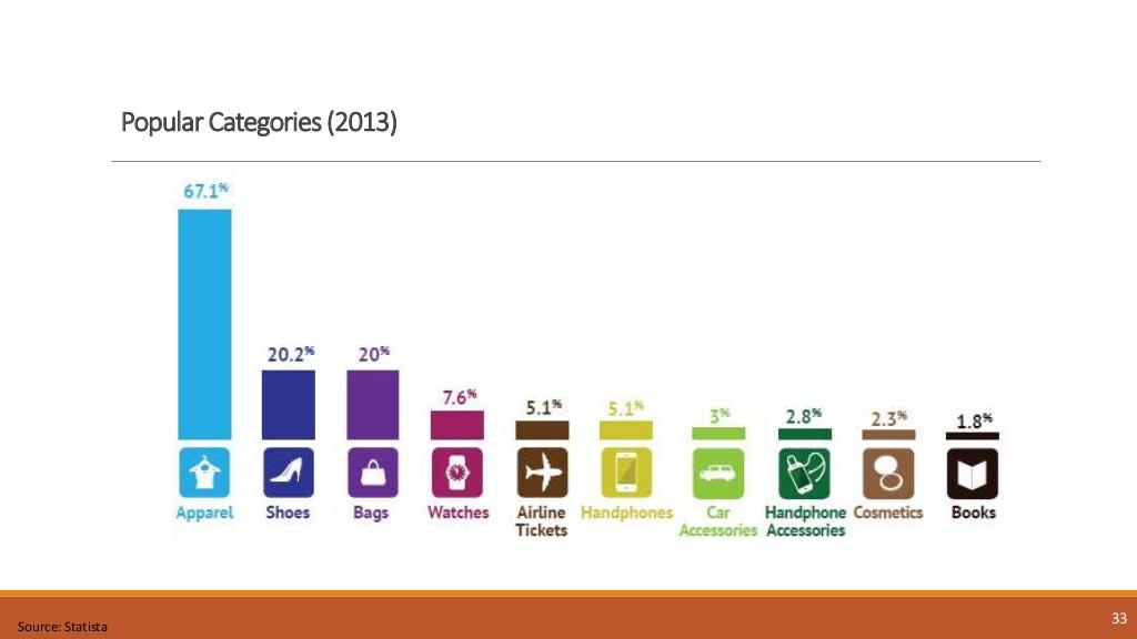 Аналитика: Филиппины — растущий рынок, потребительский бум и минимальные коммуникационные барьеры для бизнеса - 23