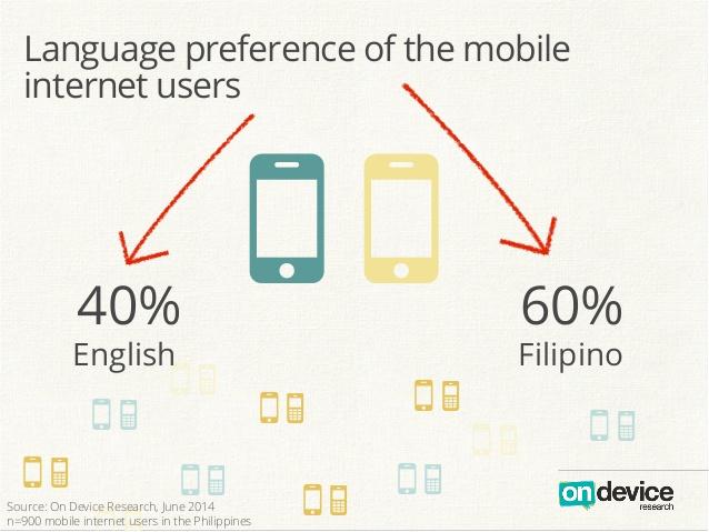 Аналитика: Филиппины — растущий рынок, потребительский бум и минимальные коммуникационные барьеры для бизнеса - 28