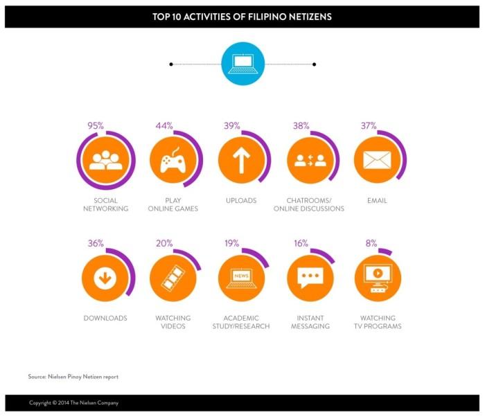 Аналитика: Филиппины — растущий рынок, потребительский бум и минимальные коммуникационные барьеры для бизнеса - 3