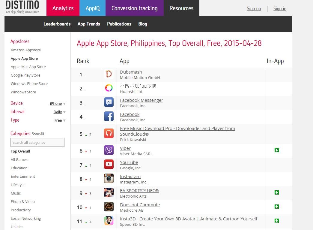 Аналитика: Филиппины — растущий рынок, потребительский бум и минимальные коммуникационные барьеры для бизнеса - 33