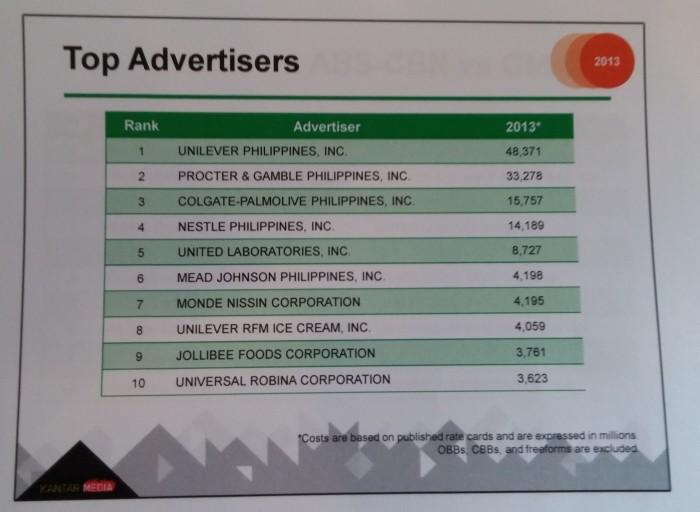 Аналитика: Филиппины — растущий рынок, потребительский бум и минимальные коммуникационные барьеры для бизнеса - 34