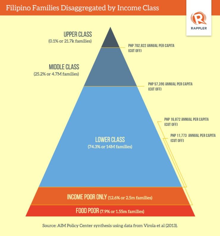 Аналитика: Филиппины — растущий рынок, потребительский бум и минимальные коммуникационные барьеры для бизнеса - 4