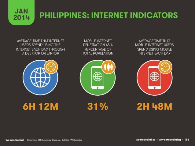 Аналитика: Филиппины — растущий рынок, потребительский бум и минимальные коммуникационные барьеры для бизнеса - 5