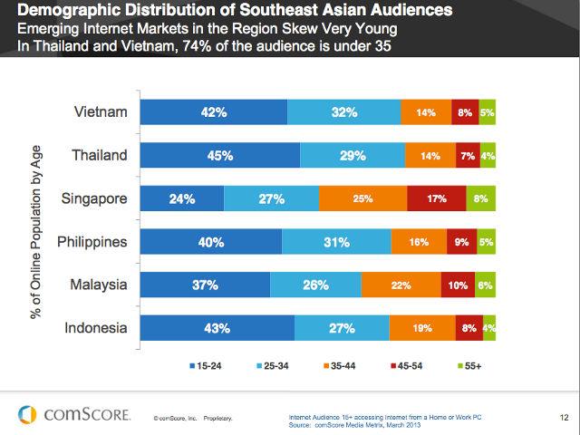 Аналитика: Филиппины — растущий рынок, потребительский бум и минимальные коммуникационные барьеры для бизнеса - 7