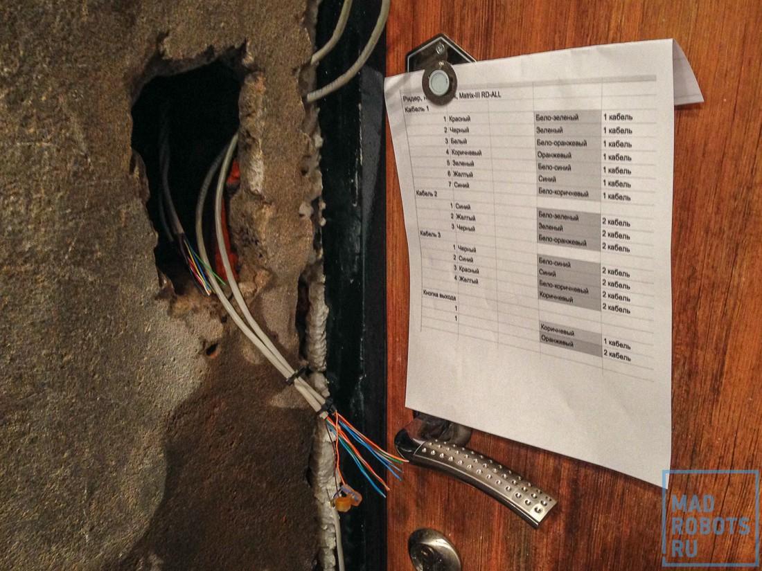 Хроники ремонта: как мы делали новый умный офис Madrobots. Часть вторая, умная - 63