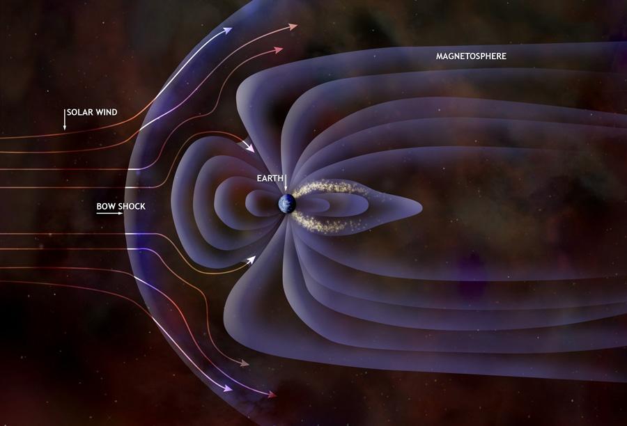Нужно ли Марсу магнитное поле? - 3