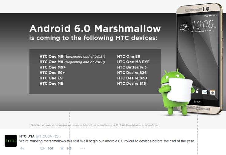 Первые смартфоны HTC получат ОС Android 6.0 Marshmallow еще до конца текущего года
