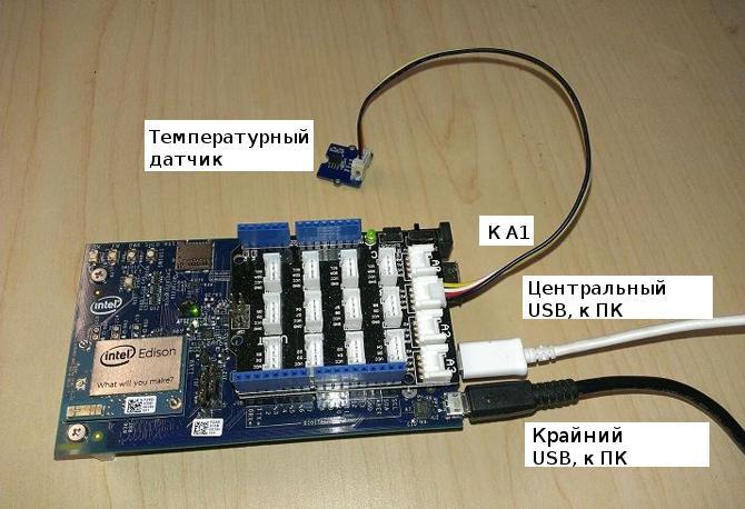 Intel Edison, Arduino и Twilio: SMS-сообщения из умного дома - 2