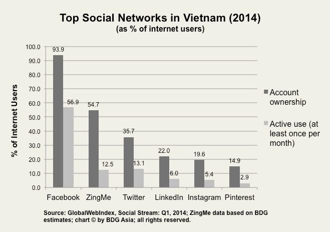Аналитика: Вьетнам — много свободных ниш и большой рынок сбыта - 12