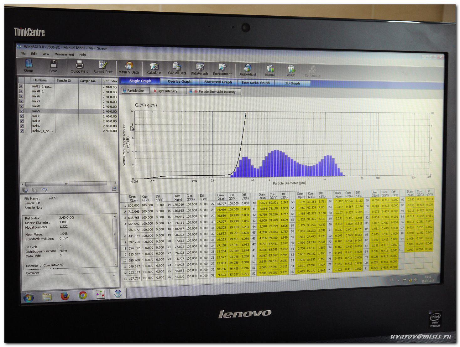 Лабораторный анализ наночастиц пыли или как узнать, чем мы дышим? - 20