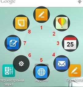 Обзор планшета ASUS ZenPad S 8.0 - 32