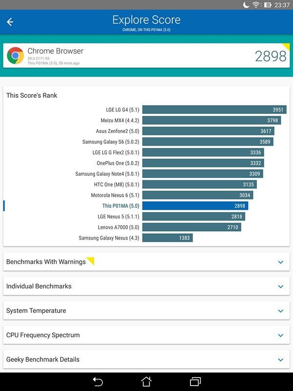 Обзор планшета ASUS ZenPad S 8.0 - 37