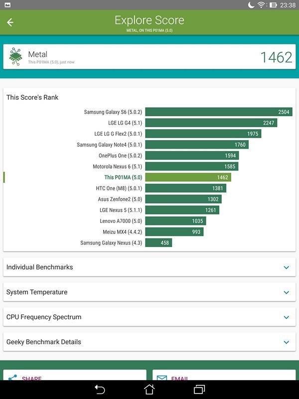 Обзор планшета ASUS ZenPad S 8.0 - 38