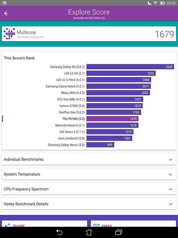 Обзор планшета ASUS ZenPad S 8.0 - 39