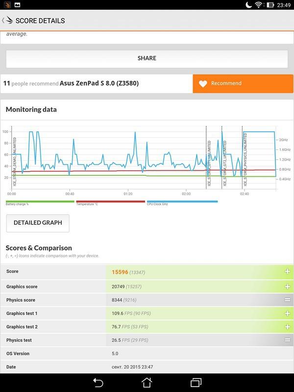 Обзор планшета ASUS ZenPad S 8.0 - 40