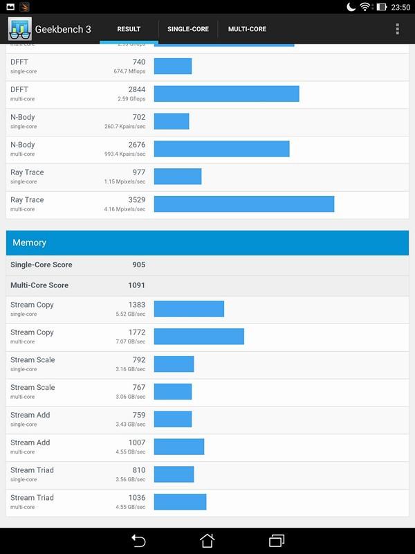 Обзор планшета ASUS ZenPad S 8.0 - 45