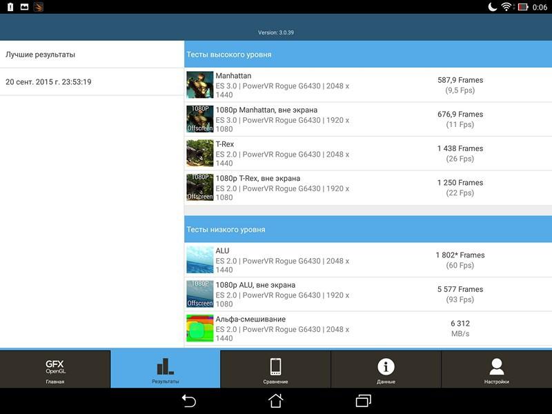 Обзор планшета ASUS ZenPad S 8.0 - 46