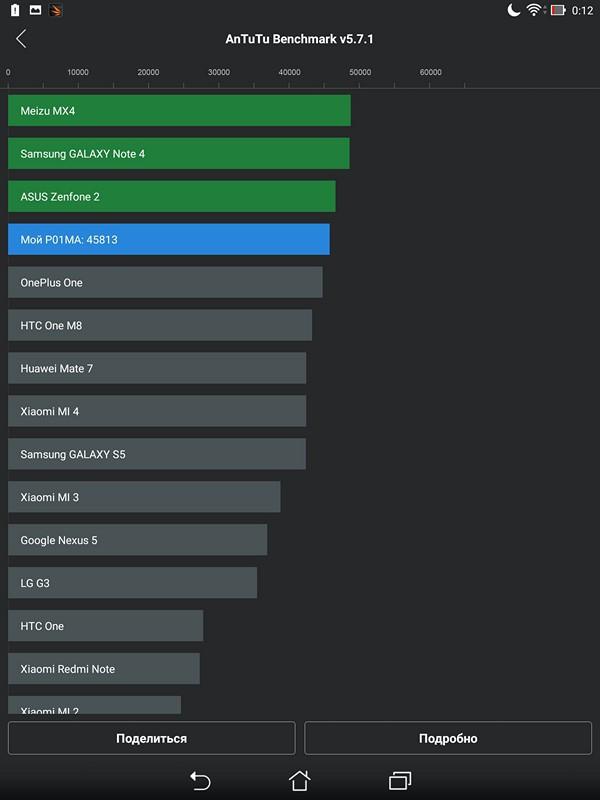 Обзор планшета ASUS ZenPad S 8.0 - 49