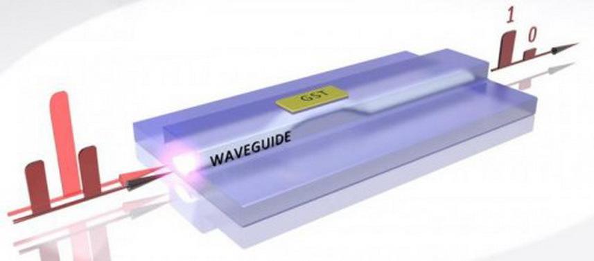 Создан первый оптический чип энергонезависимой памяти с устойчивыми рабочими характеристиками - 1