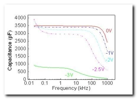 Экспертное мнение: Полупроводниковые материалы в электронике - 5