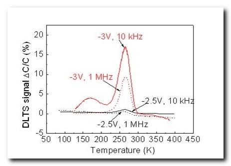 Экспертное мнение: Полупроводниковые материалы в электронике - 8