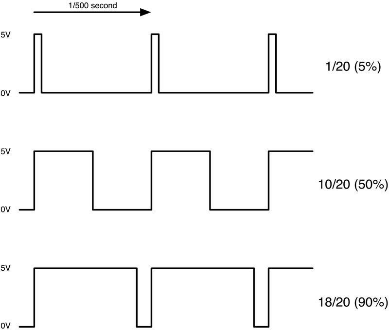 Автоматизация управления флегмовым числом домашней ректификационной колонны - 5
