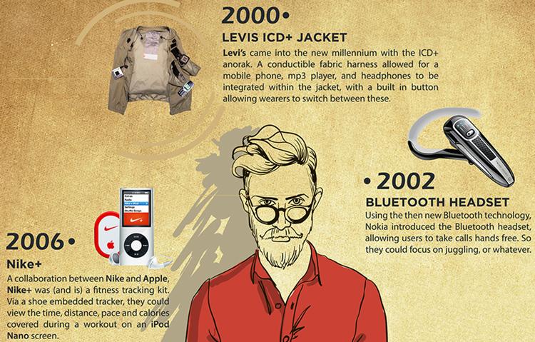 История носимых технологий: от первых очков до Apple Watch - 13