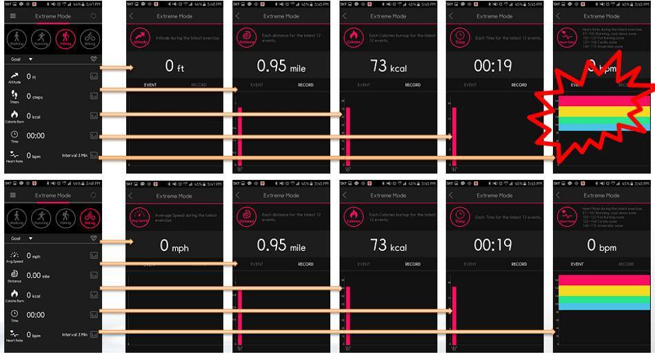 Корейский «Fitbit» с пульсометром и градусник на запястье: чем еще удивила Южная Корея - 6