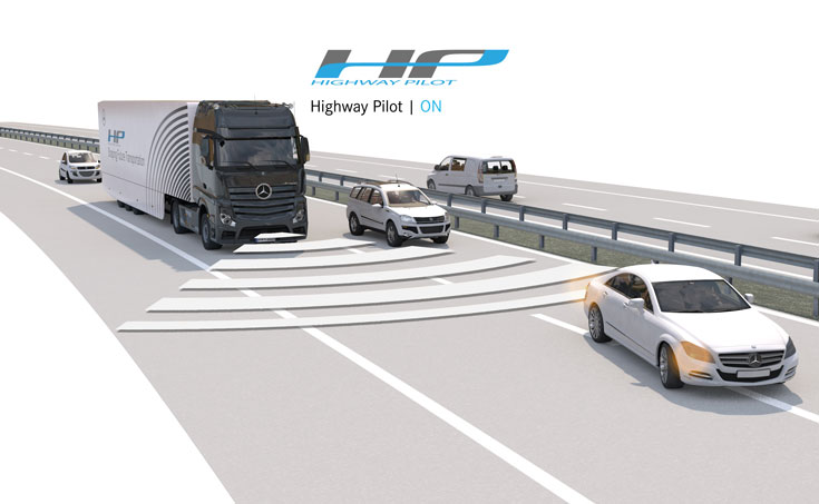 Полуавтономное управление, реализованное в Highway Pilot, избавляет водителя от рутины на простых участках