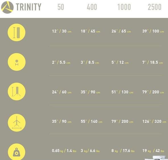 Портативный ветряк Trinity: новый этап в автономном энергообеспечении - 6