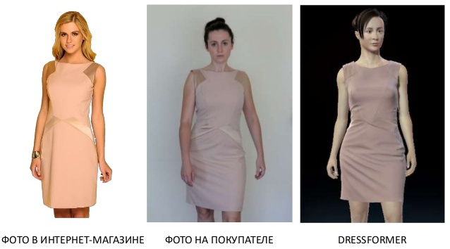 Проект создается по заказу американской компании Dressformer