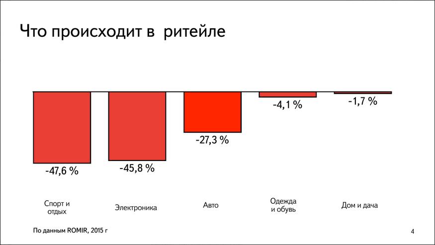 Павел Алешин, Яндекс.Маркет: В кризис в ритейле все плохо, в e-commerce так себе, а Яндекс.Маркете все хорошо - 1