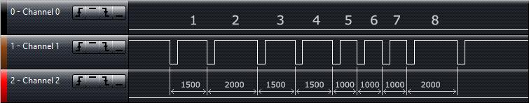Подключаем авиамодельный пульт к компьютеру с помощью STM32 CubeMX, или PPM-to-USB адаптер на STM32F3-Discovery - 24