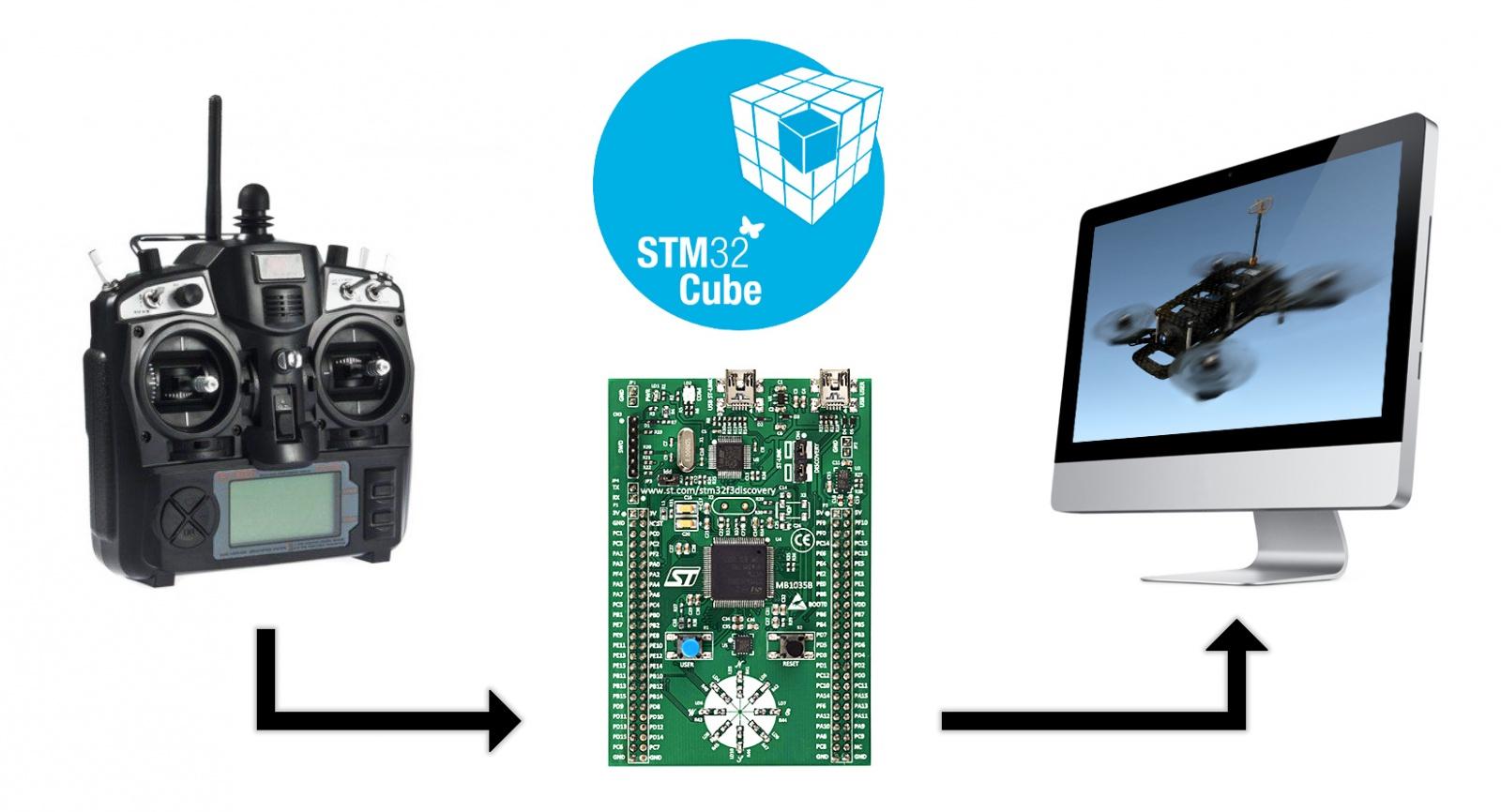 Подключаем авиамодельный пульт к компьютеру с помощью STM32 CubeMX, или PPM-to-USB адаптер на STM32F3-Discovery - 1