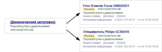 Яндекс.Директ запустил бета-тест «динамических объявлений» — для генерации большого количества однотипных объявлений - 1