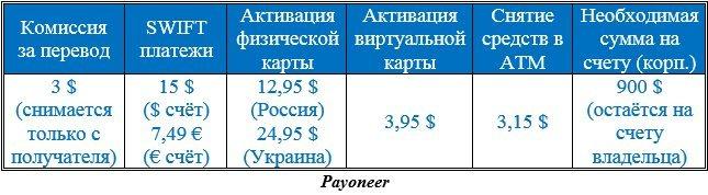 Платежные системы и наш оптимальный выбор - 10