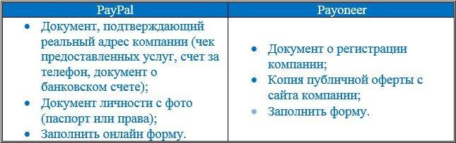 Платежные системы и наш оптимальный выбор - 11