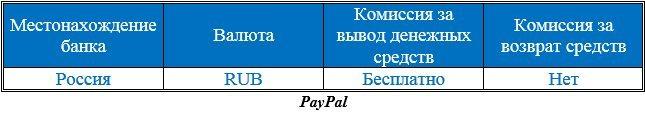 Платежные системы и наш оптимальный выбор - 9