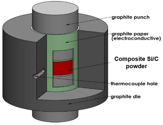Уникальный Нанокомпозит для контактов в переключателях электрических сетей - 47