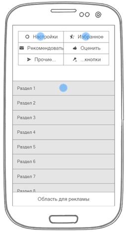 Запускаем приложение под Android (из личного опыта) - 4