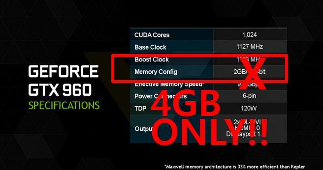 Nvidia приписывают намерение прекратить выпуск 3D-карт Geforce GTX 960 с 2 ГБ памяти