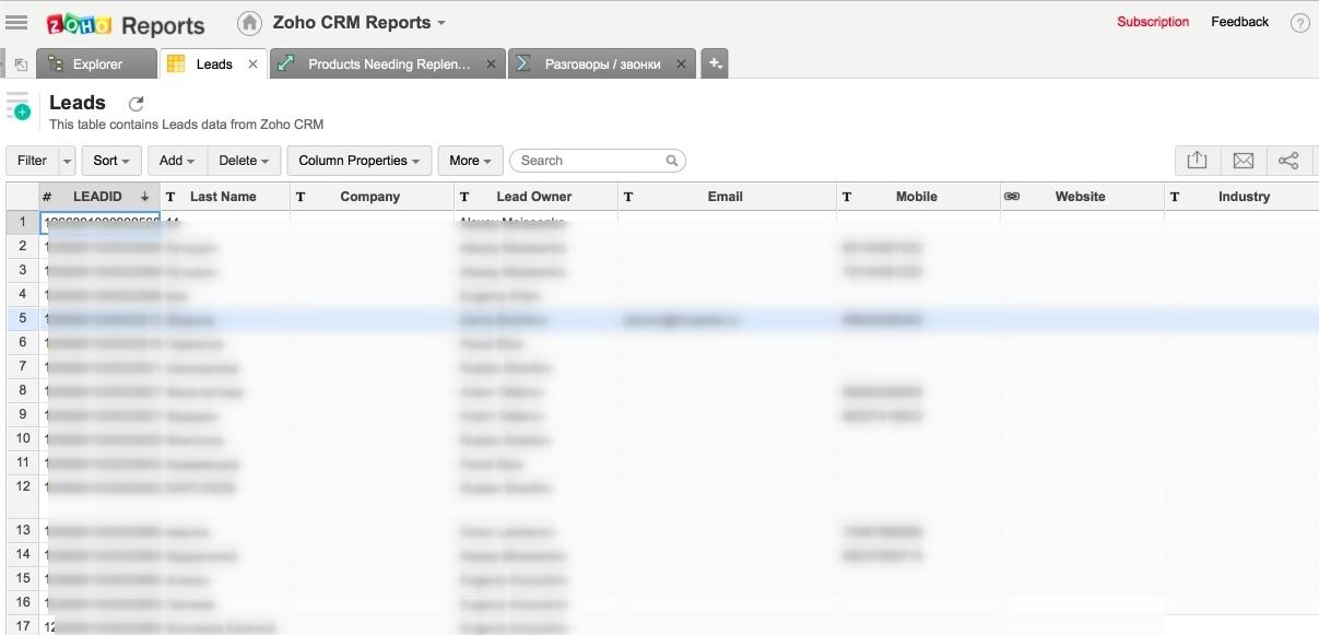 Zoho Reports. Из чего состоит и как с ней работать - 4