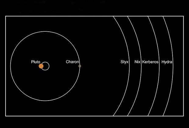 Станция New Horizons прислала снимок малого спутника Плутона Стикса - 1