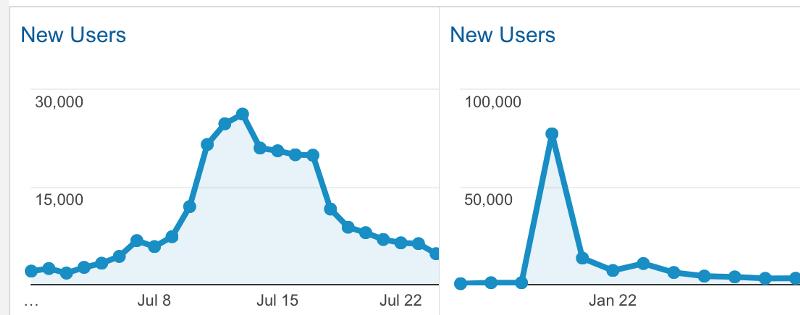 Два миллиона загрузок спустя — или чему меня научил Voxel Rush - 10