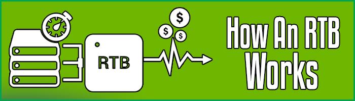 Торги в реальном времени (RTB): Исчерпывающее руководство для получения прибыли - 2