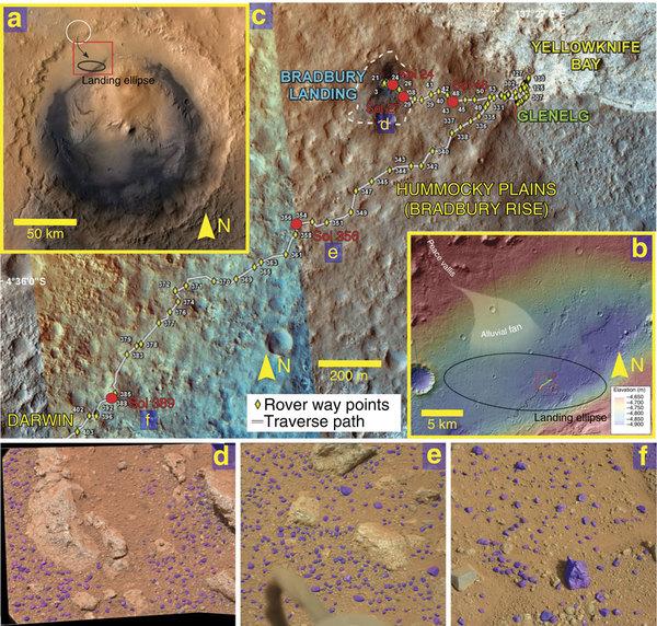 Ученые объяснили процесс формирования гальки на Марсе - 1