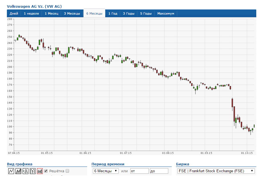 Не остаться внакладе: финансовые стратегии на бирже - 2