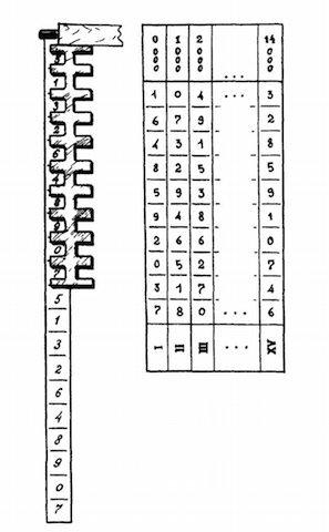 Сокровищница отечественной криптографии - 3
