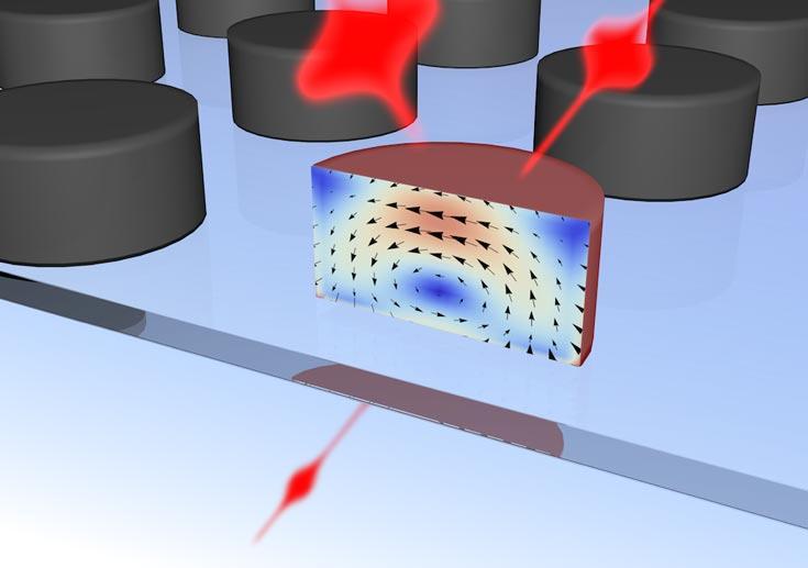 Принцип работы прибора основан на эффекте магнитного дипольного резонанса