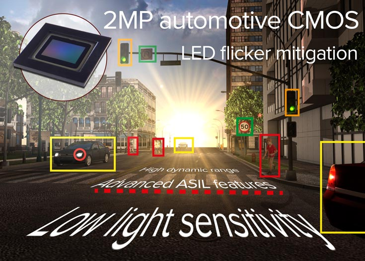 Датчик изображения Toshiba CSA02M00PB для автомобильных камер имеет функцию подавления мерцания светодиодов